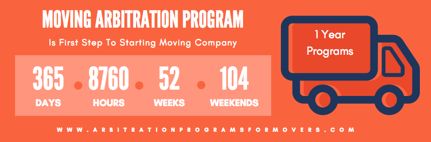 Yearly moving arbitration association program for movers